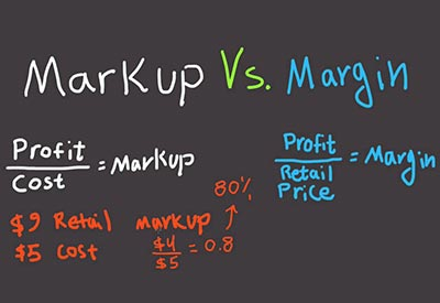 Business Markup