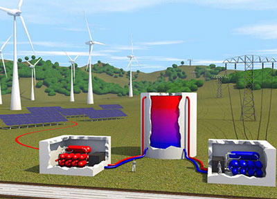 Electrical Energy Storage