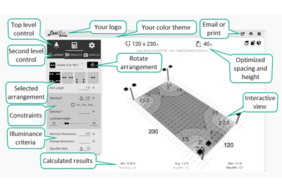 Luxiflux® Area Exterior Lighting Calculation Tool